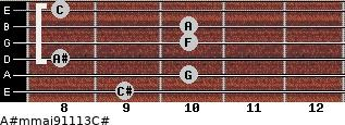 A#m(maj9/11/13)/C# for guitar on frets 9, 10, 8, 10, 10, 8