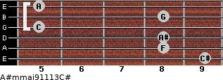 A#m(maj9/11/13)/C# for guitar on frets 9, 8, 8, 5, 8, 5