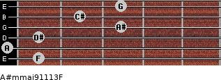 A#m(maj9/11/13)/F for guitar on frets 1, 0, 1, 3, 2, 3