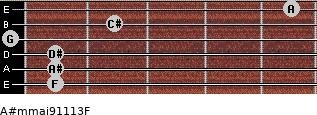 A#m(maj9/11/13)/F for guitar on frets 1, 1, 1, 0, 2, 5