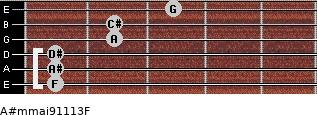 A#m(maj9/11/13)/F for guitar on frets 1, 1, 1, 2, 2, 3
