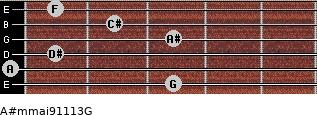 A#m(maj9/11/13)/G for guitar on frets 3, 0, 1, 3, 2, 1