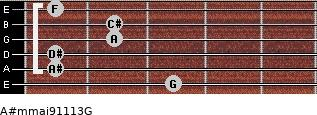 A#m(maj9/11/13)/G for guitar on frets 3, 1, 1, 2, 2, 1