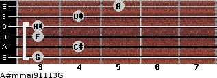 A#m(maj9/11/13)/G for guitar on frets 3, 4, 3, 3, 4, 5