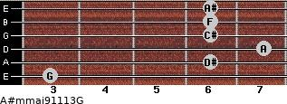 A#m(maj9/11/13)/G for guitar on frets 3, 6, 7, 6, 6, 6