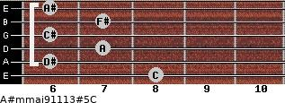 A#m(maj9/11/13)#5/C for guitar on frets 8, 6, 7, 6, 7, 6
