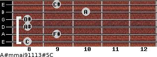 A#m(maj9/11/13)#5/C for guitar on frets 8, 9, 8, 8, 10, 9