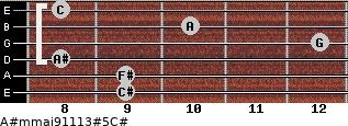 A#m(maj9/11/13)#5/C# for guitar on frets 9, 9, 8, 12, 10, 8