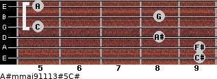 A#m(maj9/11/13)#5/C# for guitar on frets 9, 9, 8, 5, 8, 5