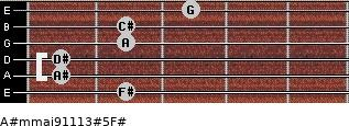 A#m(maj9/11/13)#5/F# for guitar on frets 2, 1, 1, 2, 2, 3