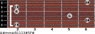 A#m(maj9/11/13)#5/F# for guitar on frets 2, 6, 5, 2, 2, 6
