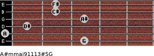 A#m(maj9/11/13)#5/G for guitar on frets 3, 0, 1, 3, 2, 2