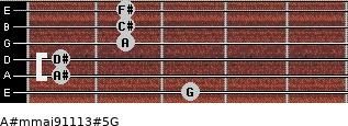 A#m(maj9/11/13)#5/G for guitar on frets 3, 1, 1, 2, 2, 2