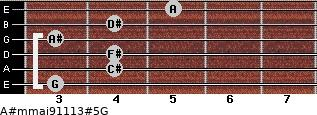 A#m(maj9/11/13)#5/G for guitar on frets 3, 4, 4, 3, 4, 5
