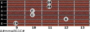 A#m(maj9/11)/C# for guitar on frets 9, 12, 10, 10, 11, 11