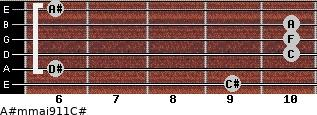 A#m(maj9/11)/C# for guitar on frets 9, 6, 10, 10, 10, 6