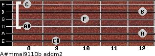 A#m(maj9/11)/Db add(m2) guitar chord