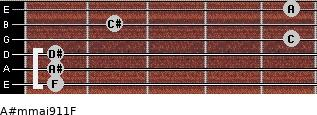 A#m(maj9/11)/F for guitar on frets 1, 1, 1, 5, 2, 5