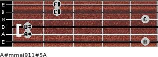 A#m(maj9/11)#5/A for guitar on frets 5, 1, 1, 5, 2, 2