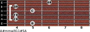 A#m(maj9/11)#5/A for guitar on frets 5, 4, 4, 5, 4, 6