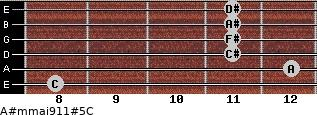 A#m(maj9/11)#5/C for guitar on frets 8, 12, 11, 11, 11, 11