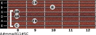 A#m(maj9/11)#5/C for guitar on frets 8, 9, 8, 8, 10, 9