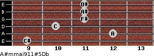 A#m(maj9/11)#5/Db for guitar on frets 9, 12, 10, 11, 11, 11