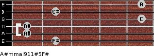 A#m(maj9/11)#5/F# for guitar on frets 2, 1, 1, 5, 2, 5
