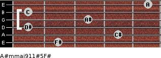 A#m(maj9/11)#5/F# for guitar on frets 2, 4, 1, 3, 1, 5