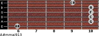 A#m(maj9/13) for guitar on frets 6, 10, 10, 10, 10, 9