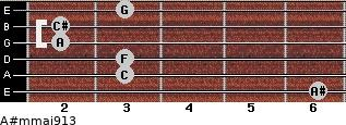 A#m(maj9/13) for guitar on frets 6, 3, 3, 2, 2, 3