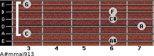 A#m(maj9/13) for guitar on frets 6, 3, 7, 6, 6, 3