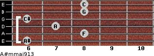 A#m(maj9/13) for guitar on frets 6, 8, 7, 6, 8, 8