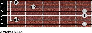 A#m(maj9/13)/A for guitar on frets 5, 1, 5, 5, 2, 1