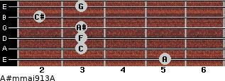 A#m(maj9/13)/A for guitar on frets 5, 3, 3, 3, 2, 3