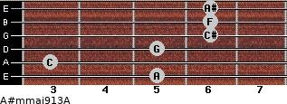 A#m(maj9/13)/A for guitar on frets 5, 3, 5, 6, 6, 6