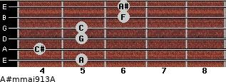 A#m(maj9/13)/A for guitar on frets 5, 4, 5, 5, 6, 6