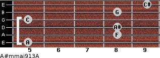 A#m(maj9/13)/A for guitar on frets 5, 8, 8, 5, 8, 9