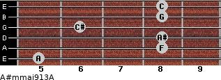 A#m(maj9/13)/A for guitar on frets 5, 8, 8, 6, 8, 8