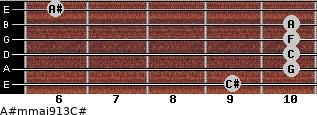 A#m(maj9/13)/C# for guitar on frets 9, 10, 10, 10, 10, 6