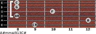 A#m(maj9/13)/C# for guitar on frets 9, 12, 8, 10, 8, 8