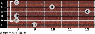 A#m(maj9/13)/C# for guitar on frets 9, 8, 8, 12, 10, 8