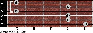 A#m(maj9/13)/C# for guitar on frets 9, 8, 8, 5, 8, 5