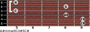 A#m(maj9/13)#5/C# for guitar on frets 9, 9, 8, 5, 8, 5