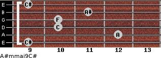 A#m(maj9)/C# for guitar on frets 9, 12, 10, 10, 11, 9