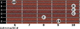 A#m(maj9)/C# for guitar on frets 9, 8, 10, 10, 10, 6