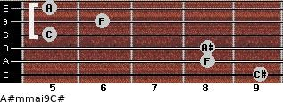 A#m(maj9)/C# for guitar on frets 9, 8, 8, 5, 6, 5