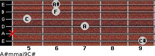A#m(maj9)/C# for guitar on frets 9, x, 7, 5, 6, 6