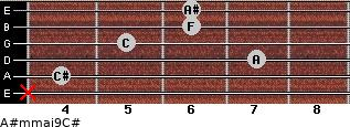 A#m(maj9)/C# for guitar on frets x, 4, 7, 5, 6, 6