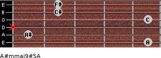 A#m(maj9)#5/A for guitar on frets 5, 1, x, 5, 2, 2